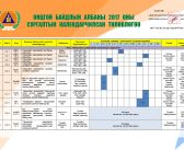 2017 оны сургалтын календарчилсан төлөвлөгөө
