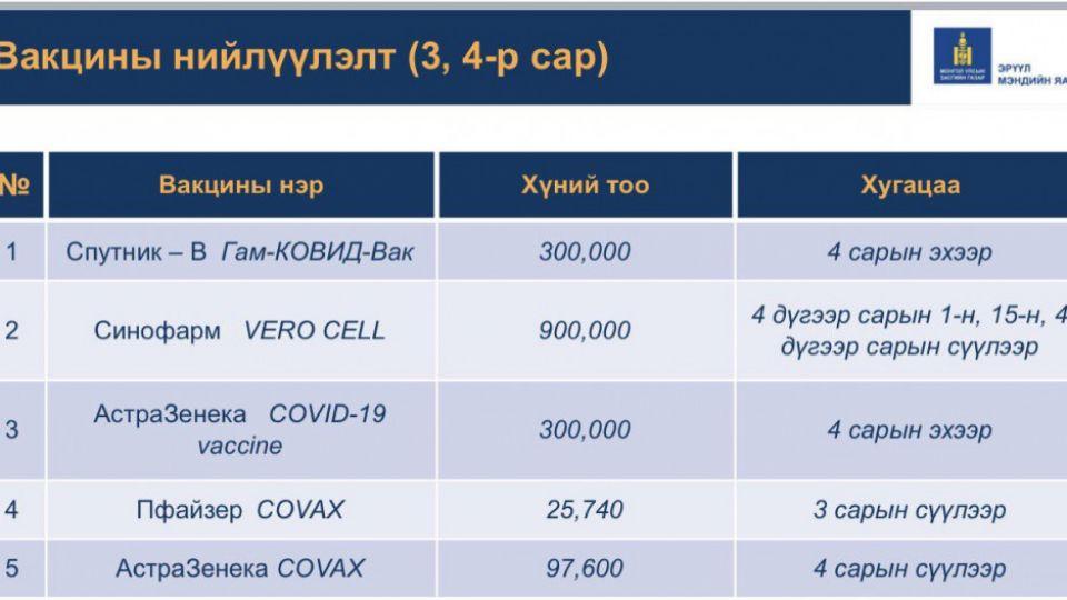 18032021-1616065165-596588872-vaccine.jpg